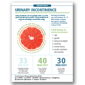 Urinary Incontinence Infographic